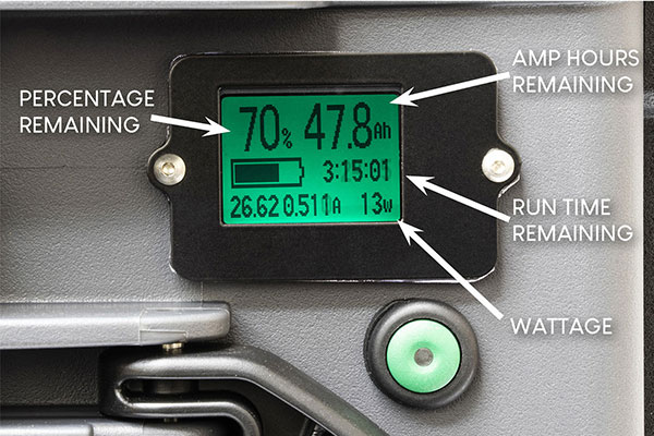 Rite-Power multi-function display